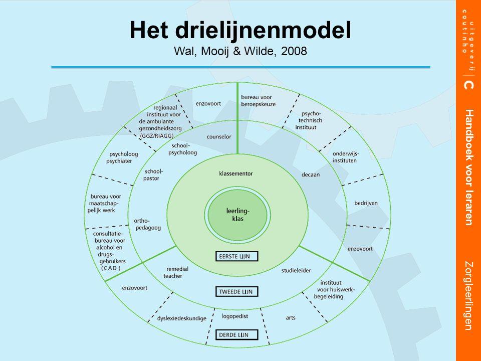 Het drielijnenmodel Wal, Mooij & Wilde, 2008 Handboek voor leraren