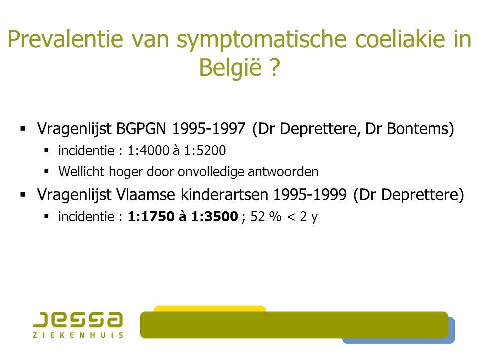 Prevalentie van symptomatische coeliakie in België