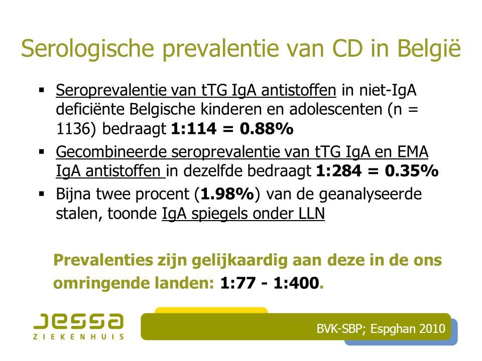 Serologische prevalentie van CD in België