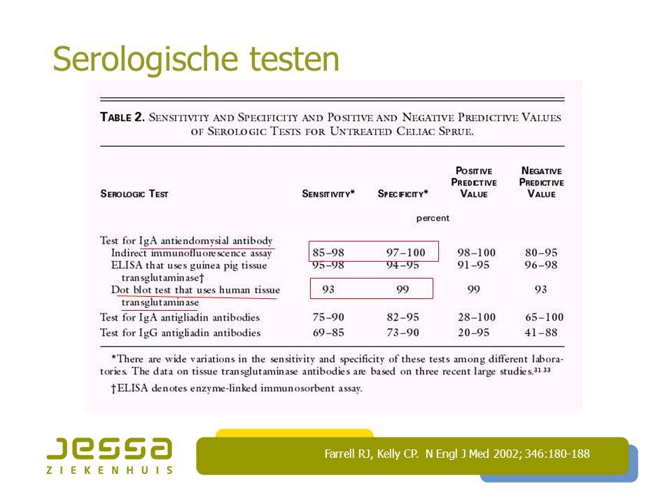Serologische testen Farrell RJ, Kelly CP. N Engl J Med 2002; 346:180-188
