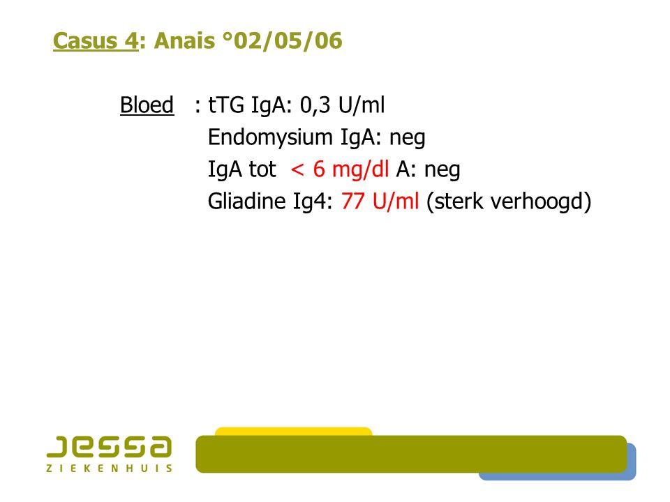 IgA tot < 6 mg/dl A: neg Gliadine Ig4: 77 U/ml (sterk verhoogd)