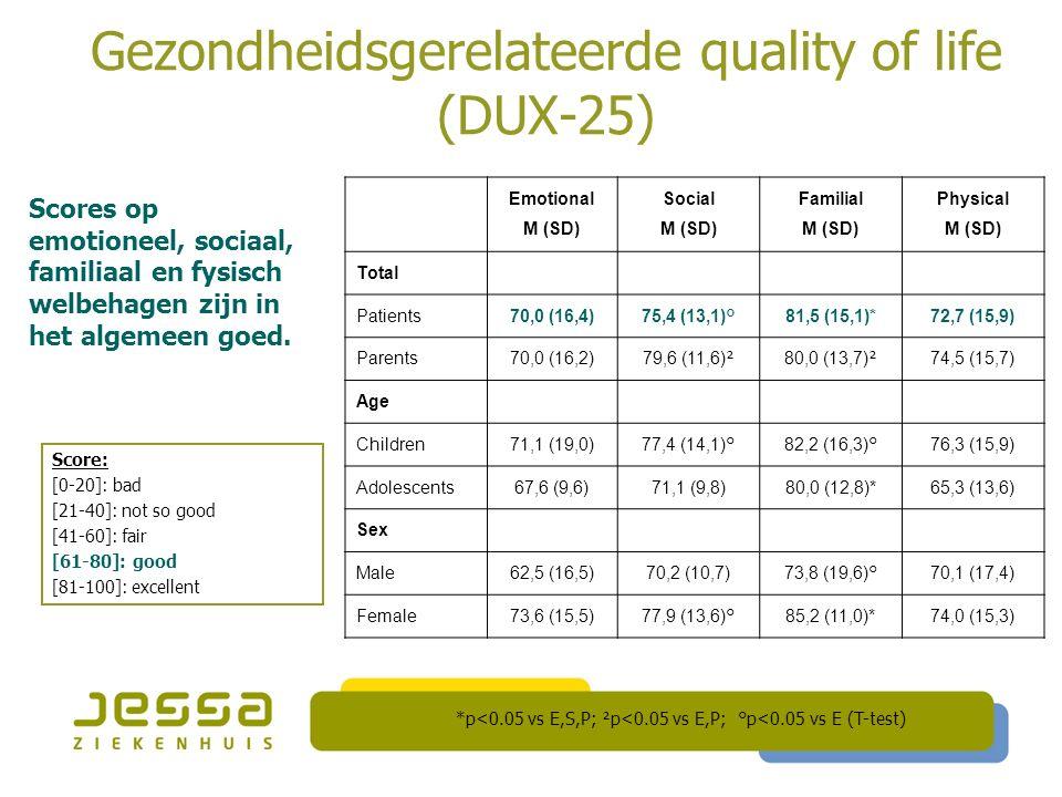 Gezondheidsgerelateerde quality of life (DUX-25)