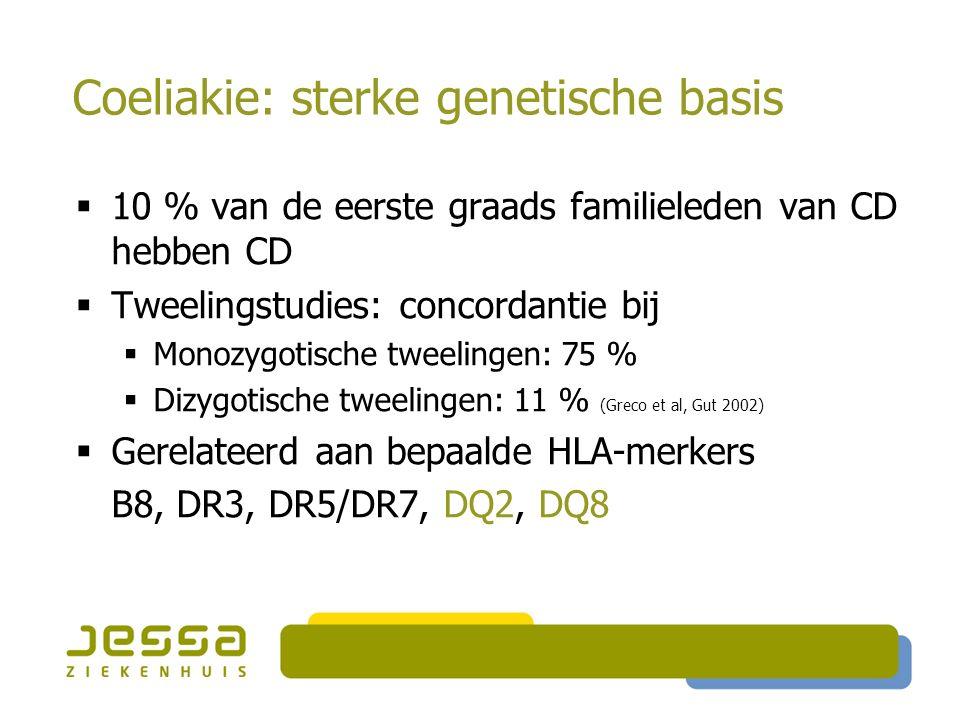 Coeliakie: sterke genetische basis