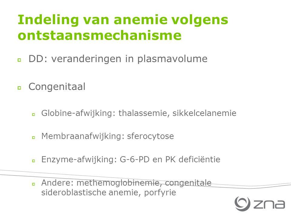 Indeling van anemie volgens ontstaansmechanisme