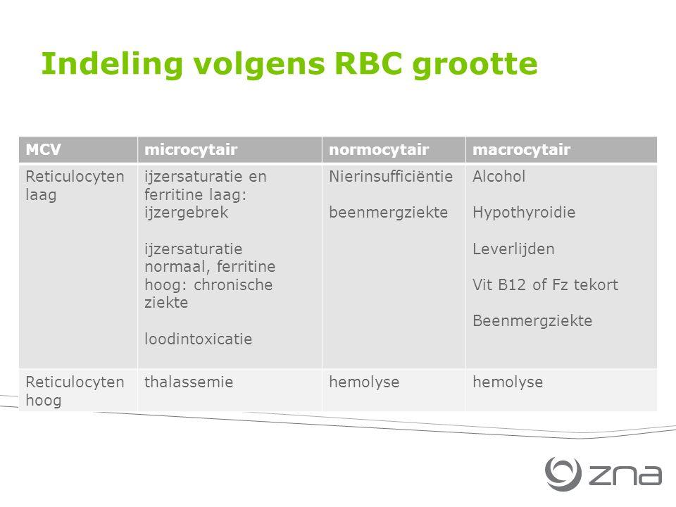 Indeling volgens RBC grootte