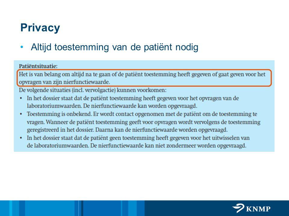 Privacy Altijd toestemming van de patiënt nodig