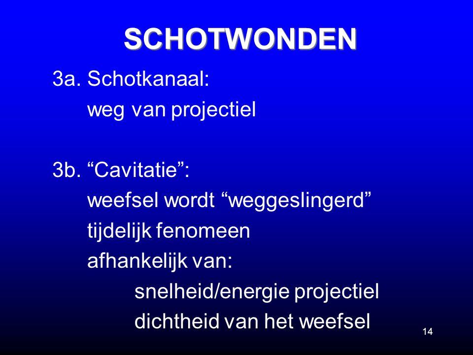 SCHOTWONDEN 3a. Schotkanaal: weg van projectiel 3b. Cavitatie :