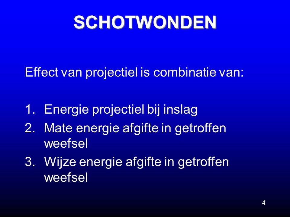SCHOTWONDEN Effect van projectiel is combinatie van: