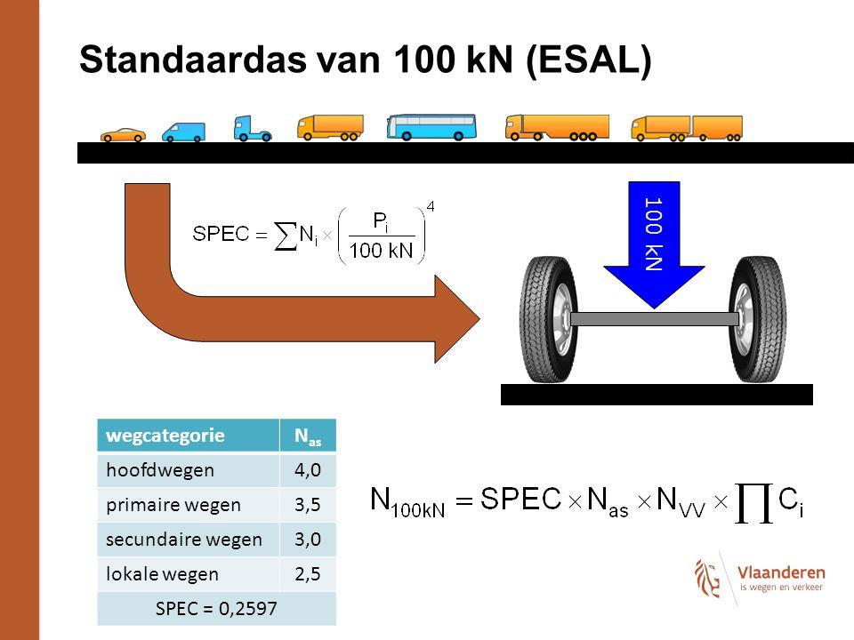 Standaardas van 100 kN (ESAL)