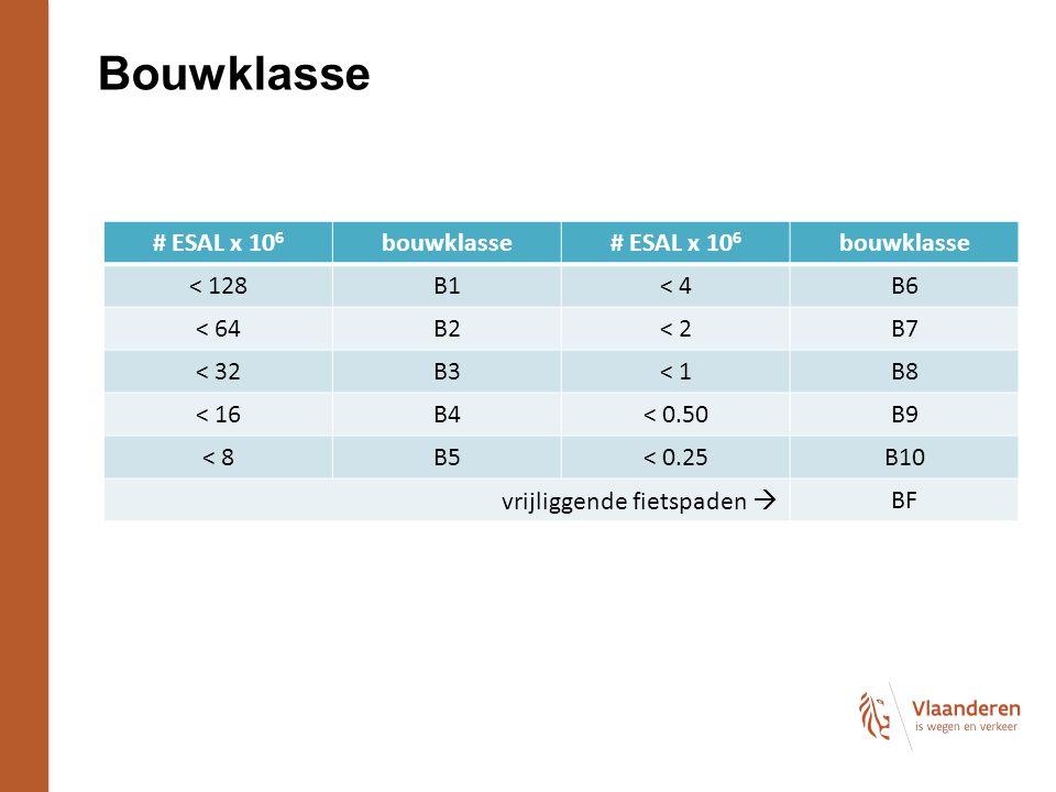 Bouwklasse # ESAL x 106 bouwklasse < 128 B1 < 4 B6 < 64 B2
