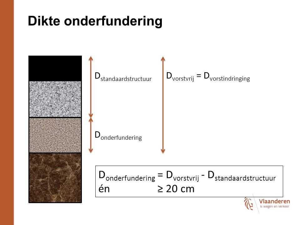 Dikte onderfundering Dstandaardstructuur. Dvorstvrij = Dvorstindringing. Donderfundering.