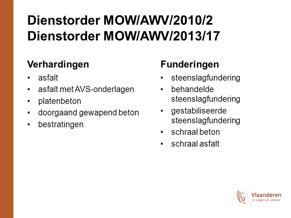 Dienstorder MOW/AWV/2010/2 Dienstorder MOW/AWV/2013/17