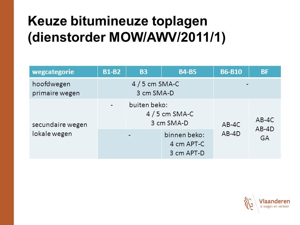 Keuze bitumineuze toplagen (dienstorder MOW/AWV/2011/1)