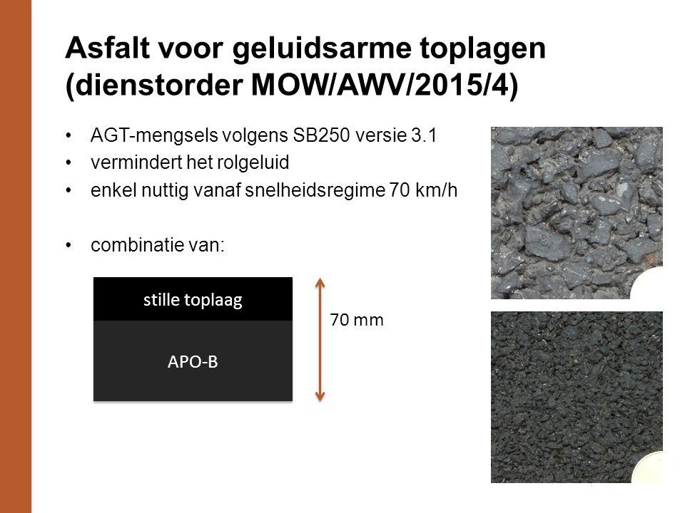 Asfalt voor geluidsarme toplagen (dienstorder MOW/AWV/2015/4)