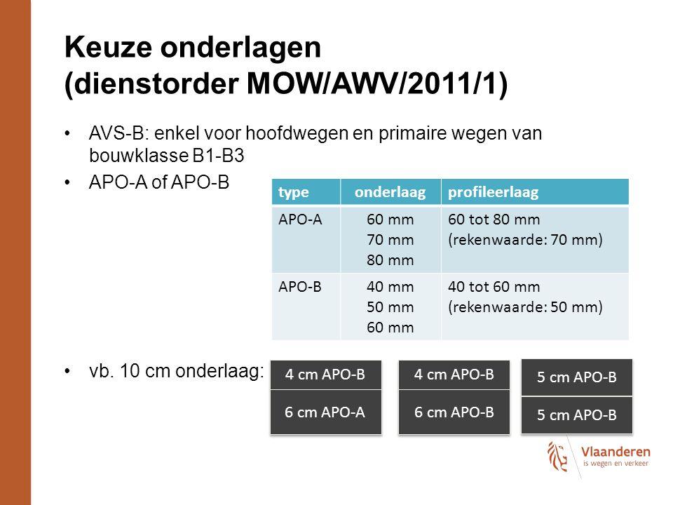 Keuze onderlagen (dienstorder MOW/AWV/2011/1)