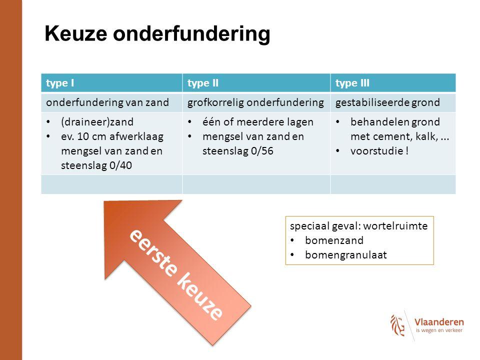 eerste keuze Keuze onderfundering type I type II type III