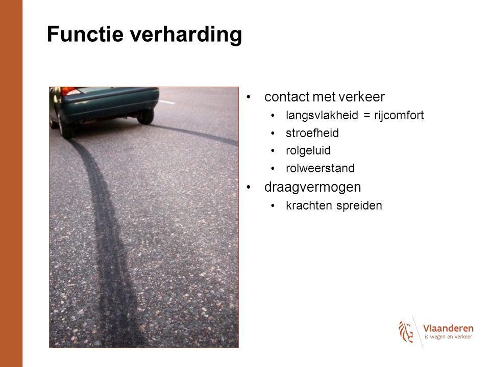 Functie verharding contact met verkeer draagvermogen