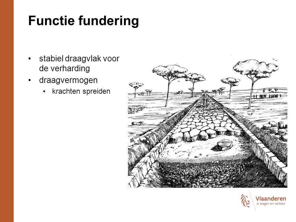 Functie fundering stabiel draagvlak voor de verharding draagvermogen