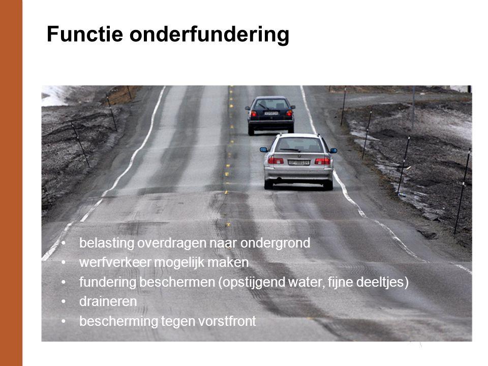 Functie onderfundering