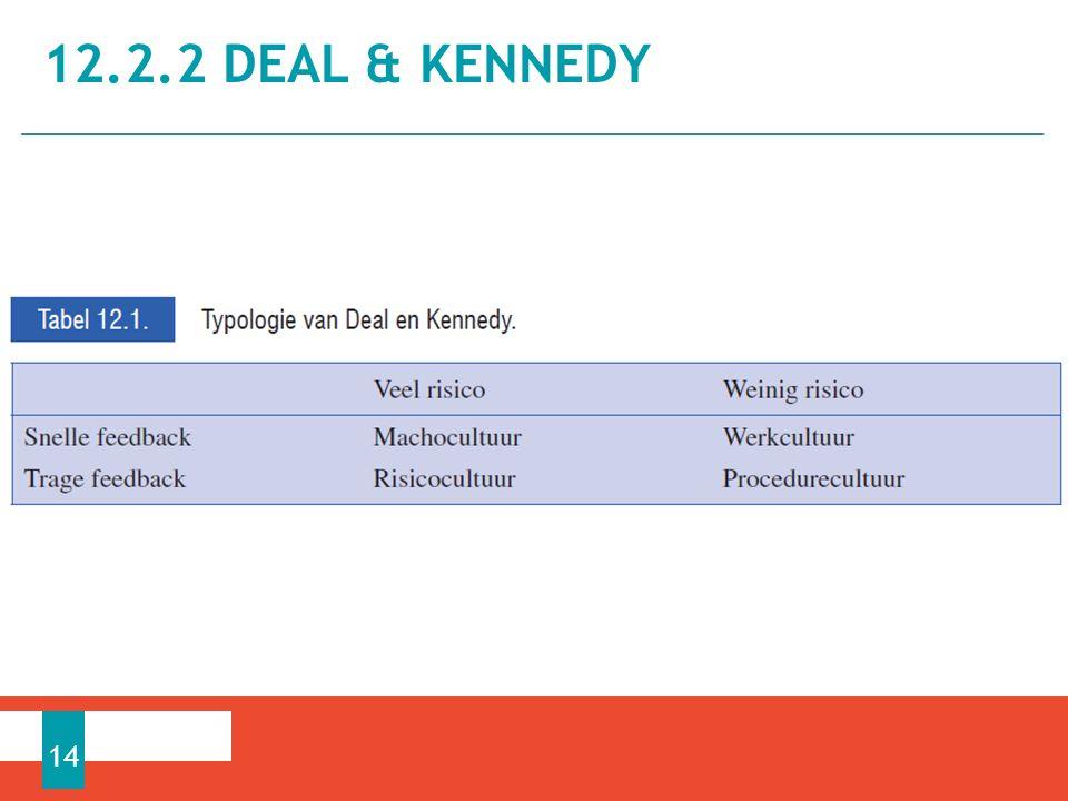 12.2.2 Deal & Kennedy