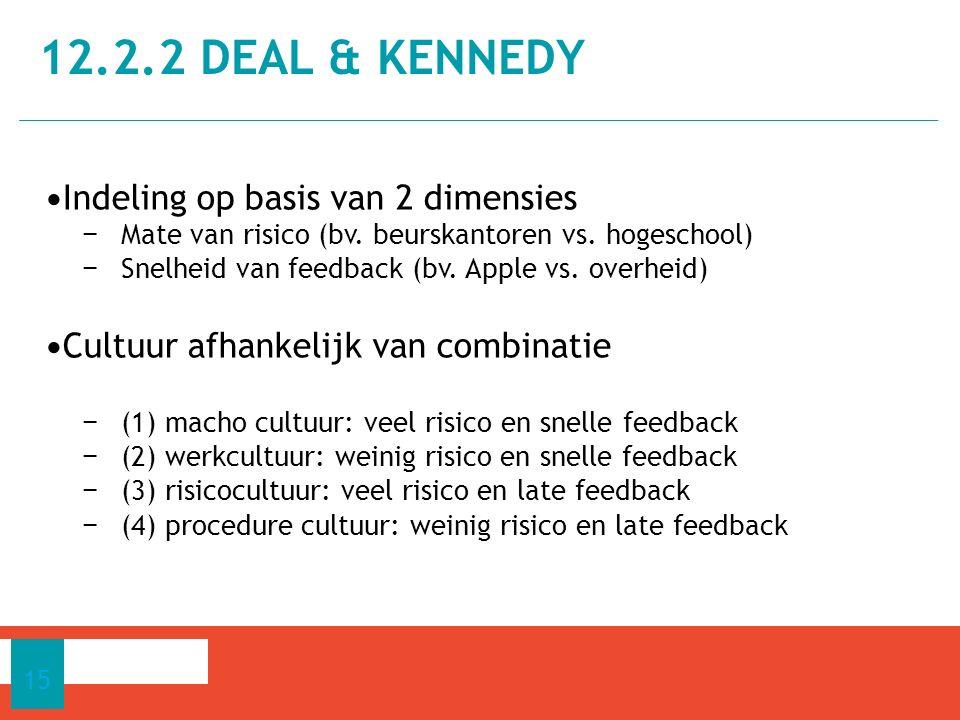 12.2.2 Deal & kenNedy Indeling op basis van 2 dimensies