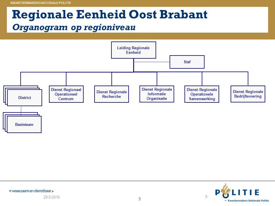 Regionale Eenheid Oost Brabant Organogram op regioniveau