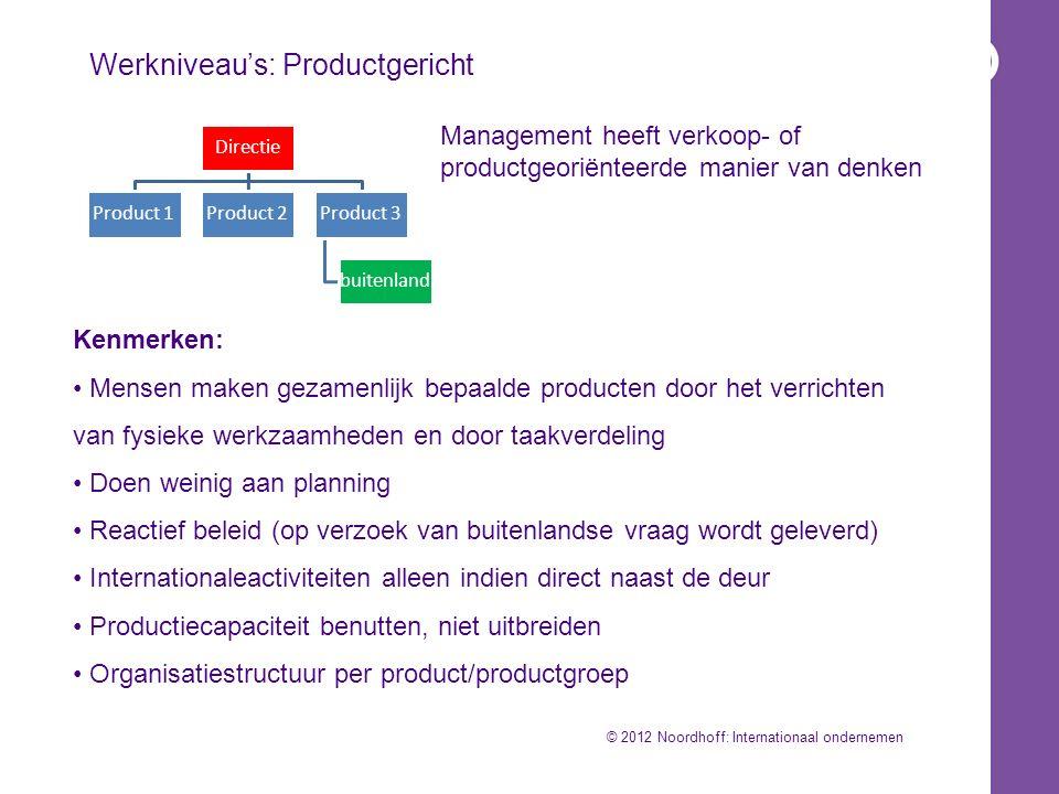 Werkniveau's: Productgericht