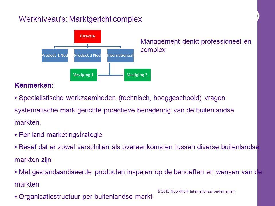 Werkniveau's: Marktgericht complex