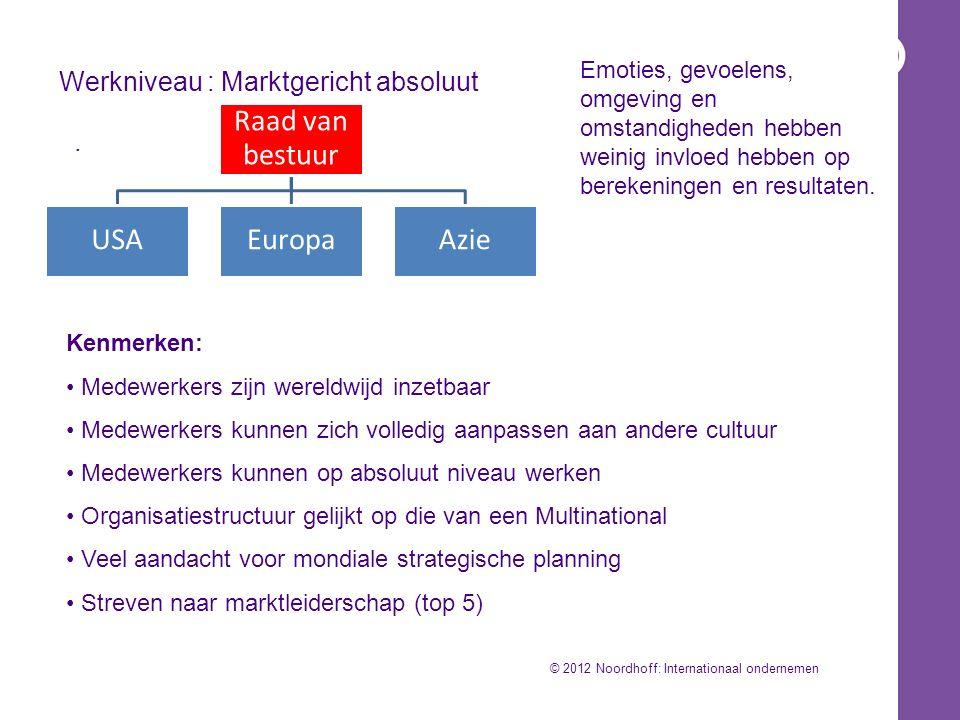 Raad van bestuur USA Europa Azie Werkniveau : Marktgericht absoluut .