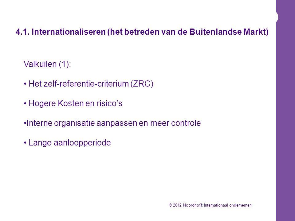 4.1. Internationaliseren (het betreden van de Buitenlandse Markt)