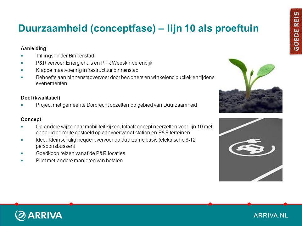 Duurzaamheid (conceptfase) – lijn 10 als proeftuin