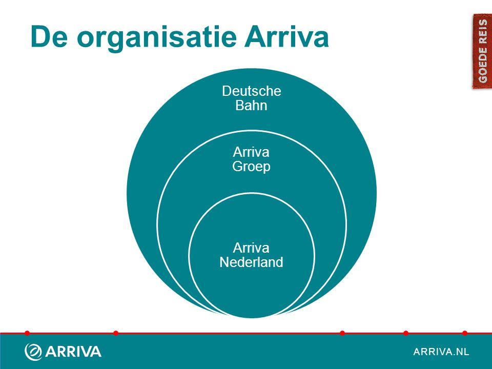 De organisatie Arriva Deutsche Bahn Arriva Groep Arriva Nederland
