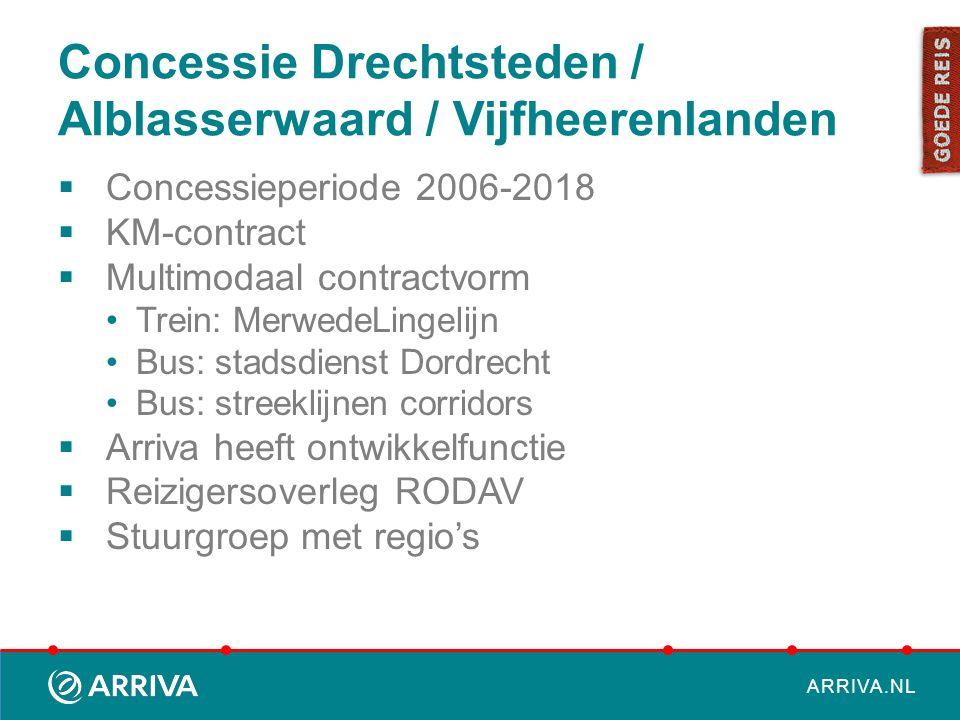 Concessie Drechtsteden / Alblasserwaard / Vijfheerenlanden