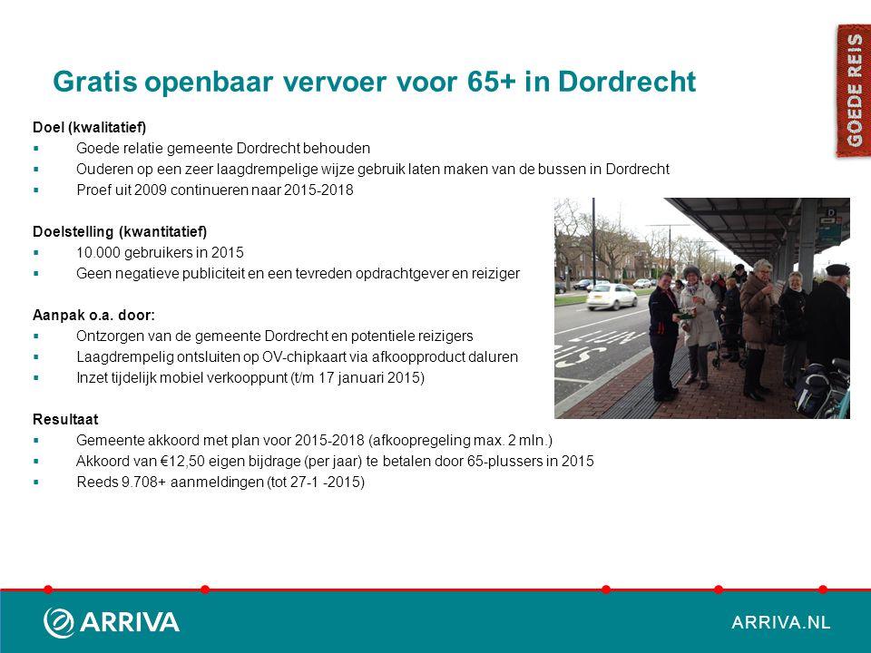 Gratis openbaar vervoer voor 65+ in Dordrecht