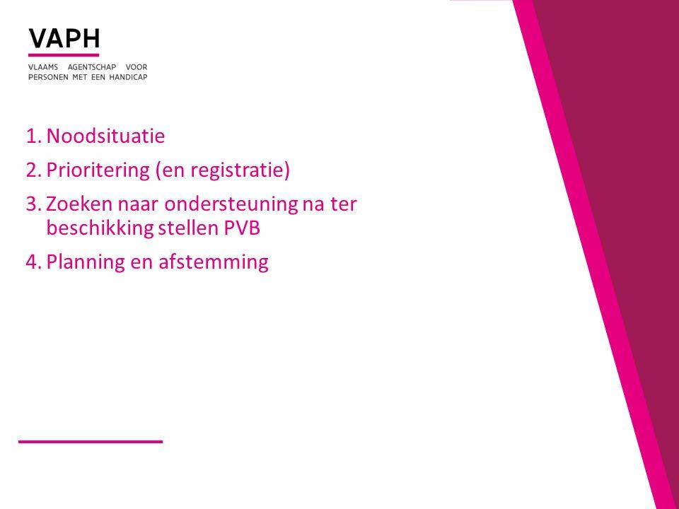 Noodsituatie Prioritering (en registratie) Zoeken naar ondersteuning na ter beschikking stellen PVB.