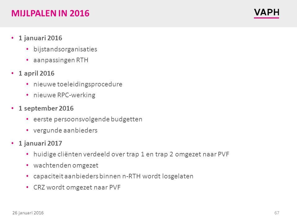 MIJLPALEN IN 2016 1 januari 2016 bijstandsorganisaties
