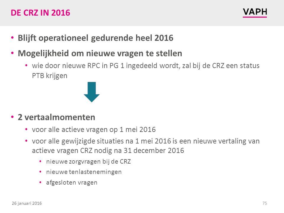 Blijft operationeel gedurende heel 2016
