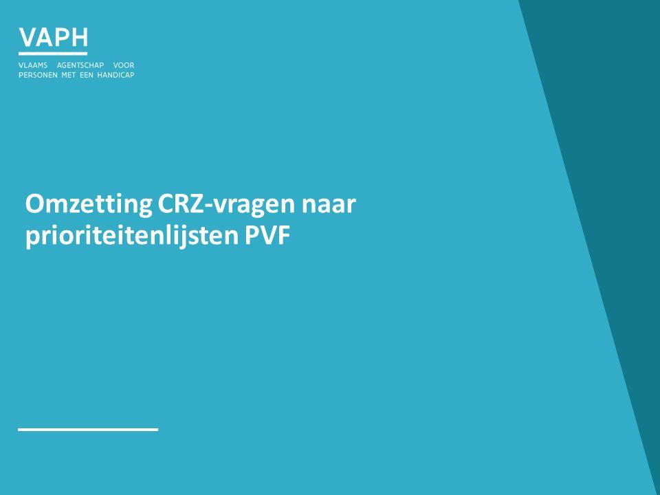 Omzetting CRZ-vragen naar prioriteitenlijsten PVF