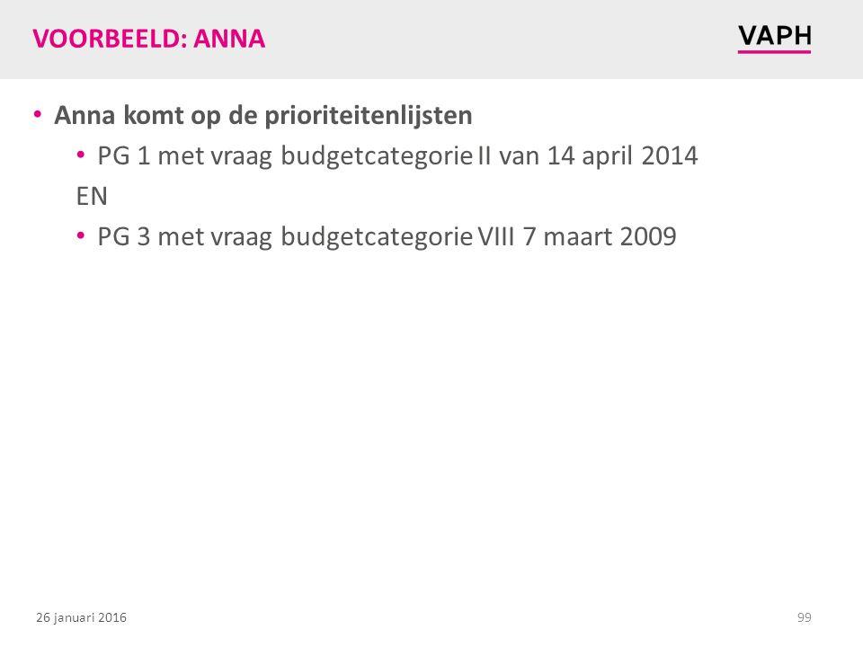 VOORBEELD: ANNA Anna komt op de prioriteitenlijsten. PG 1 met vraag budgetcategorie II van 14 april 2014.