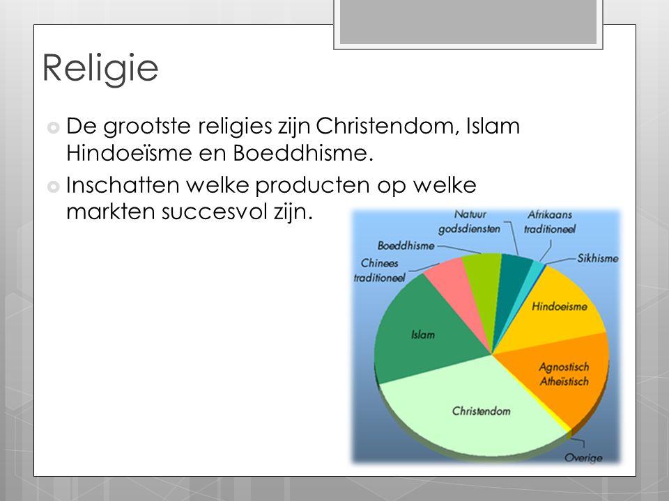 Religie De grootste religies zijn Christendom, Islam Hindoeïsme en Boeddhisme.