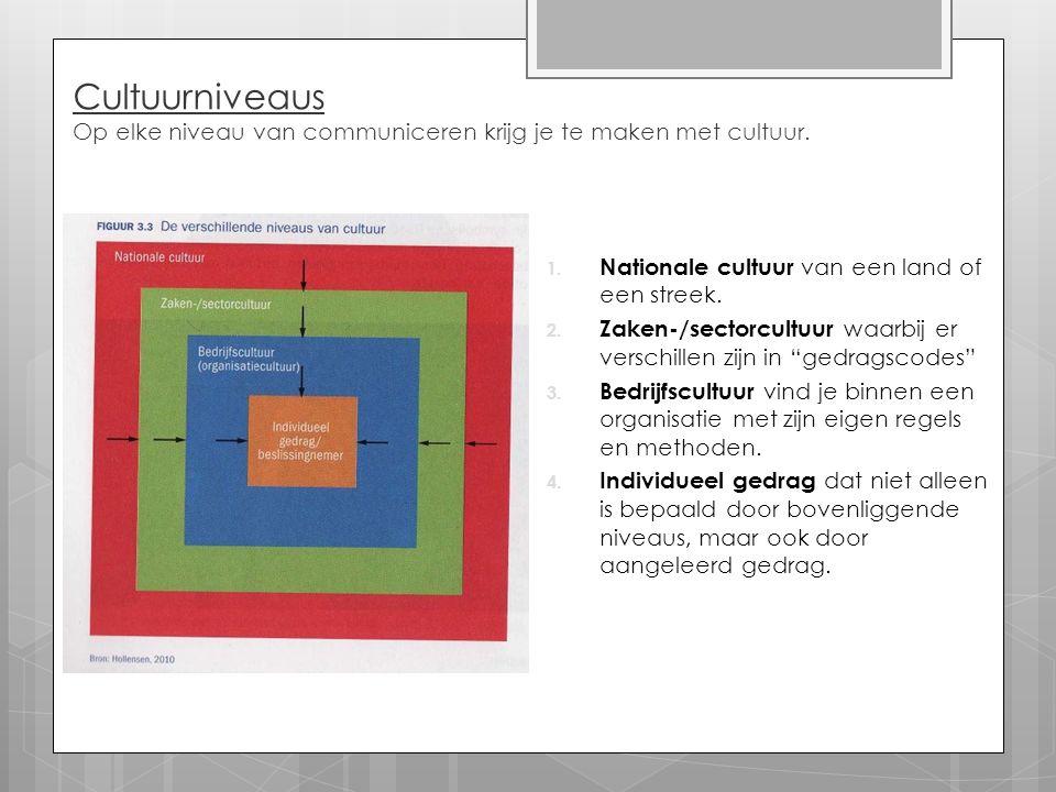 Cultuurniveaus Op elke niveau van communiceren krijg je te maken met cultuur.