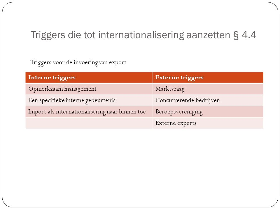 Triggers die tot internationalisering aanzetten § 4.4