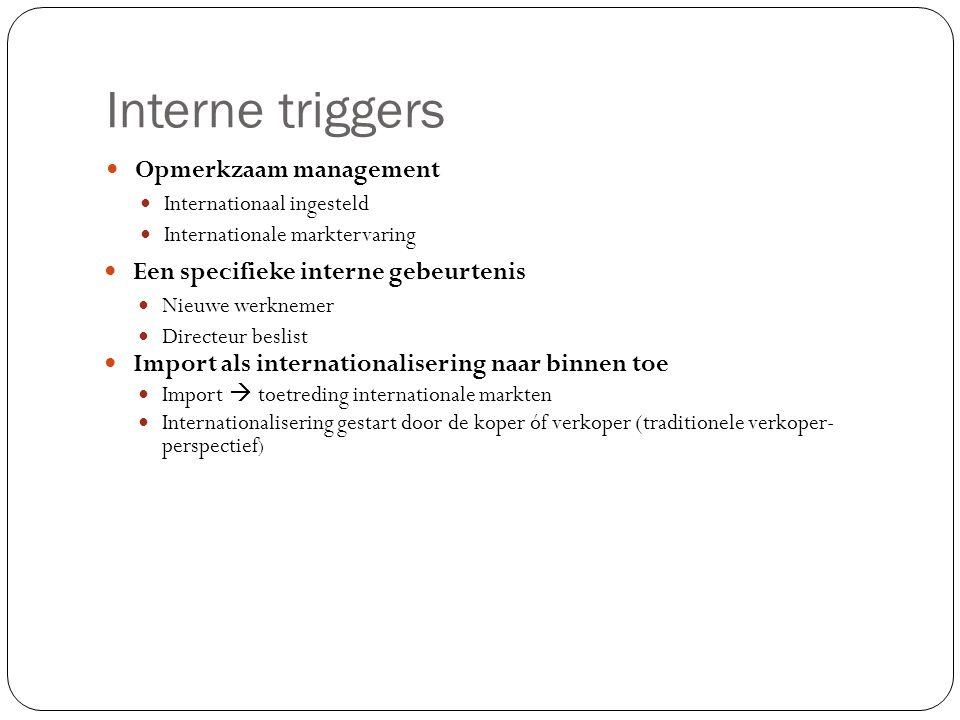 Interne triggers Opmerkzaam management