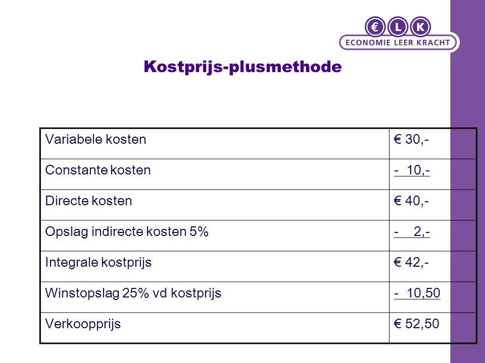 Kostprijs-plusmethode