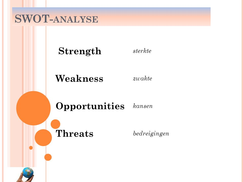 SWOT-analyse Strength Weakness Opportunities Threats sterkte zwakte