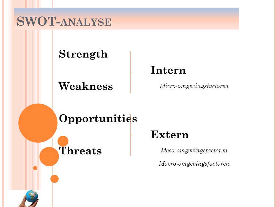 SWOT-analyse Strength Intern Weakness Opportunities Extern Threats