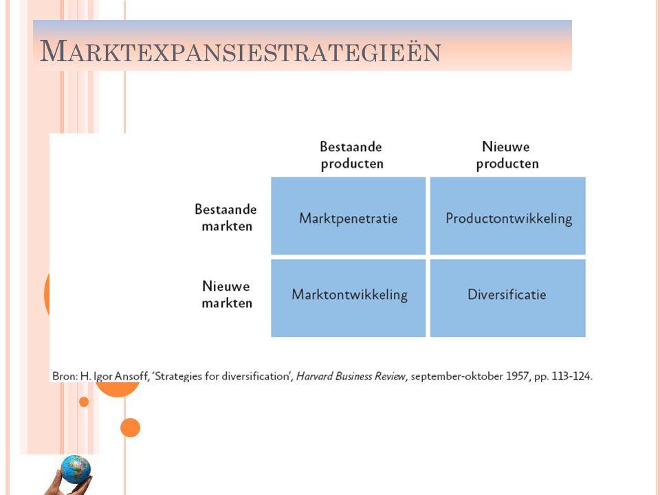 Marktexpansiestrategieën