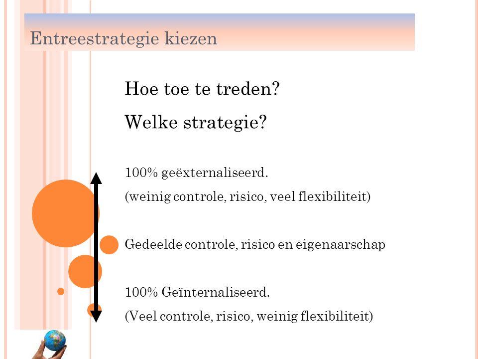 Hoe toe te treden Welke strategie Entreestrategie kiezen