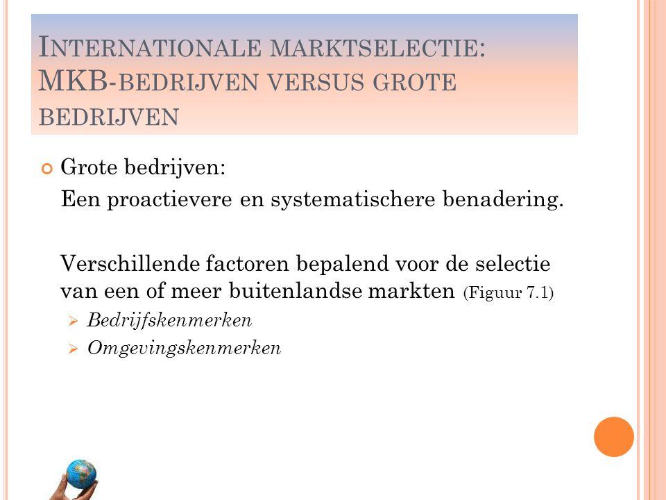 Internationale markselectie: MKB-bedrijven versus grote bedrijven