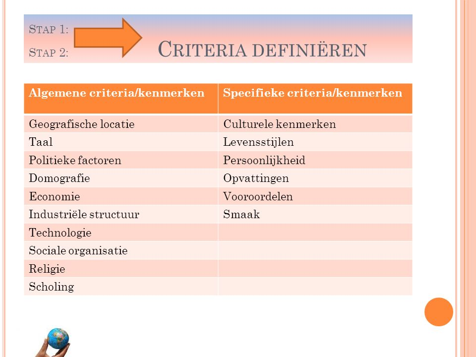 Stap 1: Stap 2: Criteria definiëren